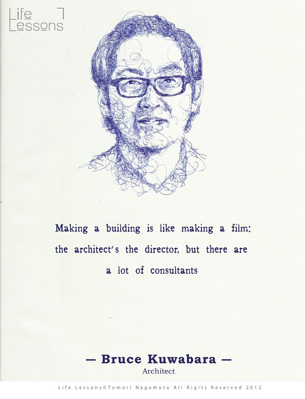 Bruce-Kuwabara
